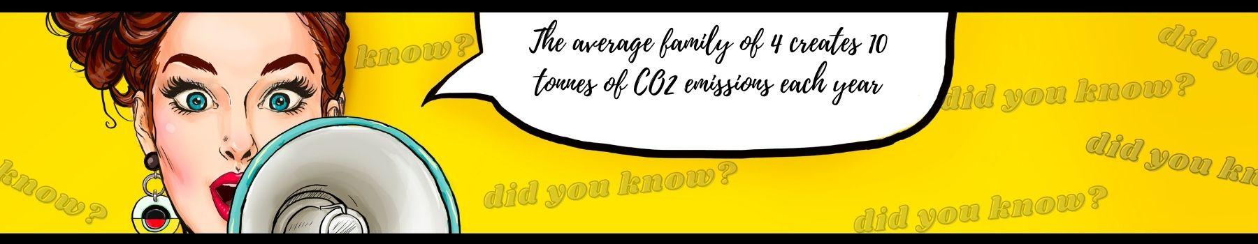 Banner for CO2 blog